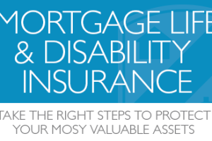 Mortgage Life and Disability Insurance – Know The Basics Before Choosing